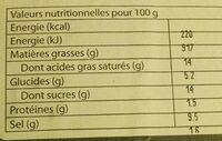 Paté croûte au saumon - Voedingswaarden - fr