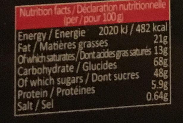 Maxim's de Paris - Nutrition facts - en
