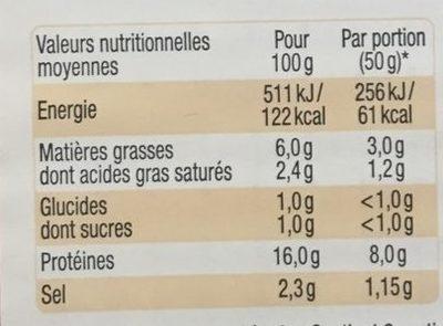 Allumettes de jambon - Informations nutritionnelles