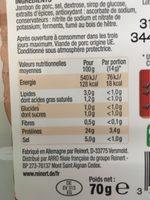 Jambon Cru Fumé - Informations nutritionnelles