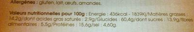Croquets salés - Nutrition facts