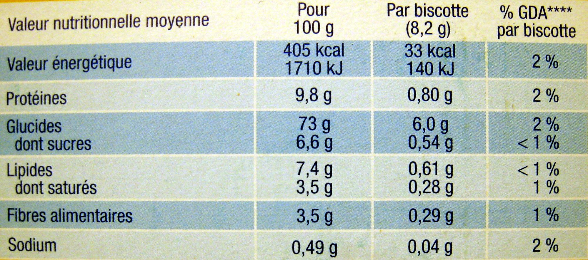 La Biscotte Heudebert - Voedigswaarden