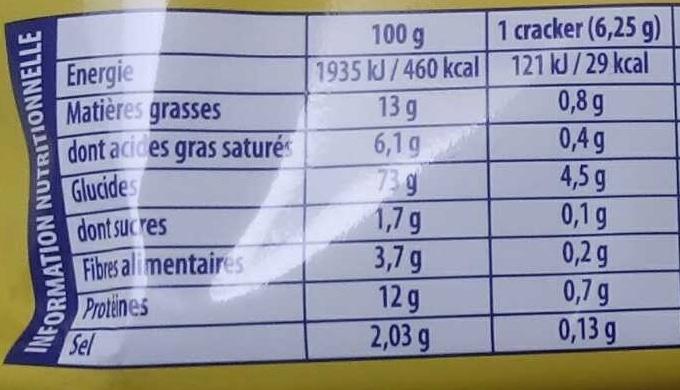 Crackers - Voedigswaarden