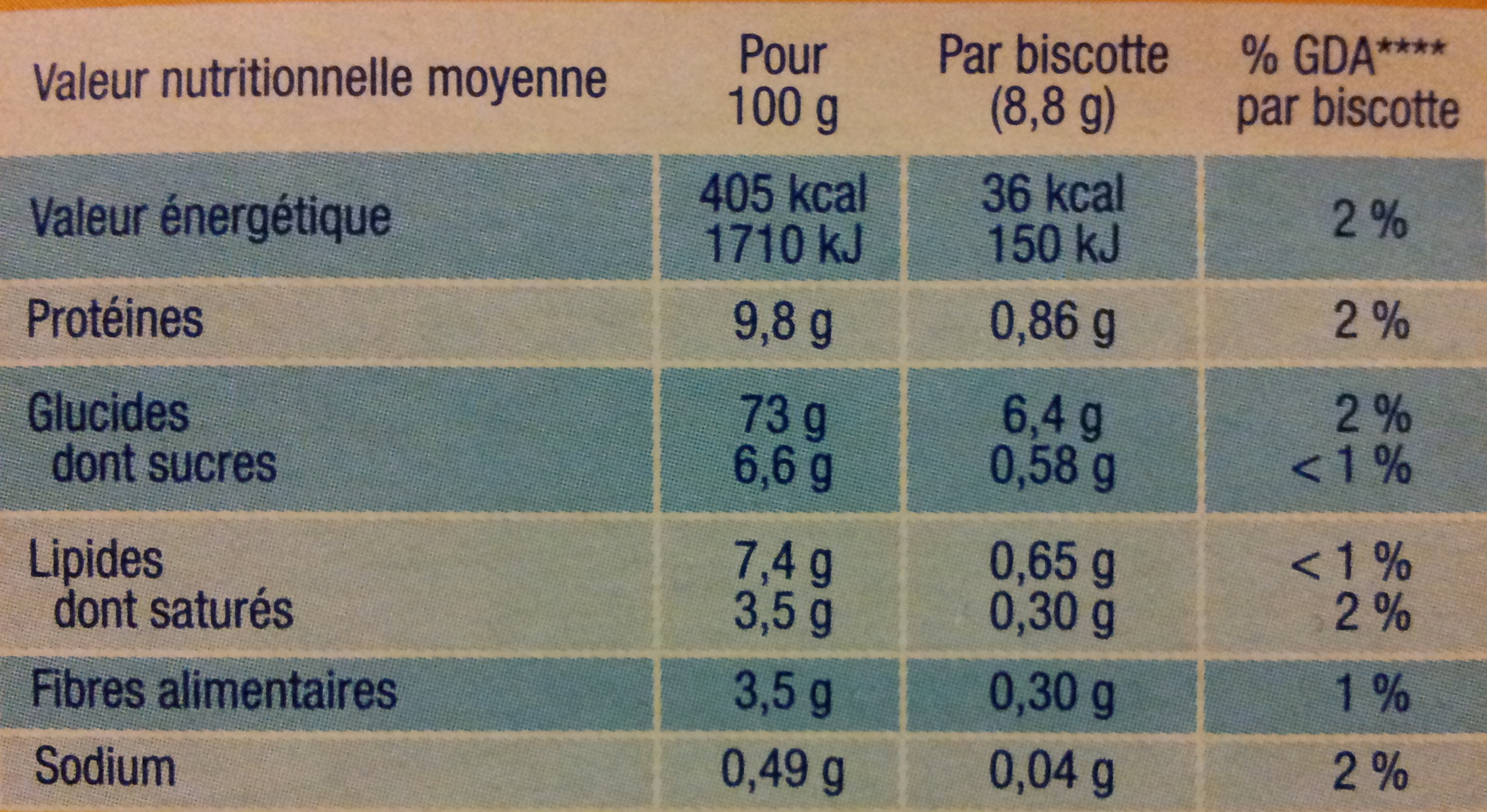 La Biscotte 96 % céréales - Voedigswaarden