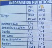 Biscottes heudebert - Voedingswaarden