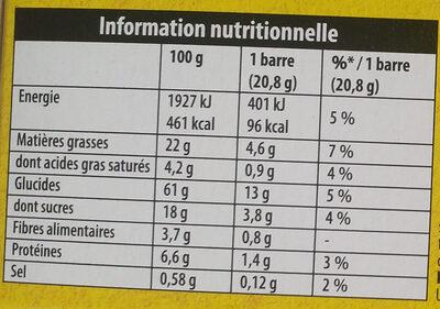 Grany noisettes - Voedingswaarden - fr