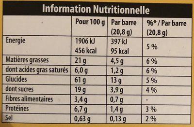 Grany Noisettes 5 Céréales - Nutrition facts