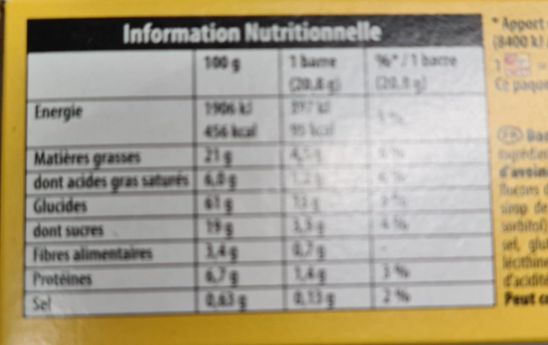 Grany - Nutrition facts - fr