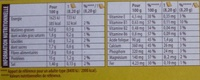 Heudebert Forme + - Nutrition facts