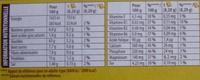 Heudebert Forme + - Información nutricional