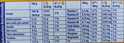 Forme+ - Nutrition facts - fr