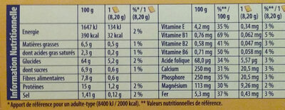 Forme + - Nutrition facts - fr