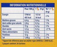 La Tartine Froment - Informations nutritionnelles