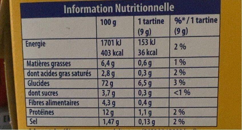 La Tartine Froment - Informations nutritionnelles - fr