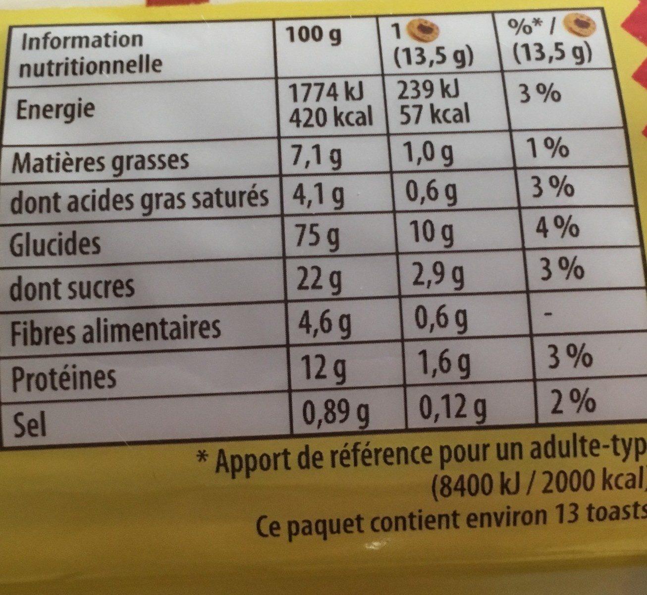 Toast Brioché Raisins - Voedigswaarden