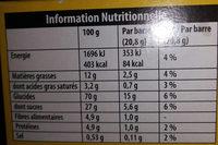 Grany Pomme - Informations nutritionnelles - fr