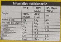 Grany Chocolat 5 Céréales - Voedingswaarden - fr