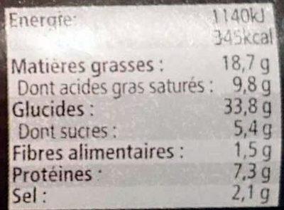 4 Croissants - Informations nutritionnelles - fr
