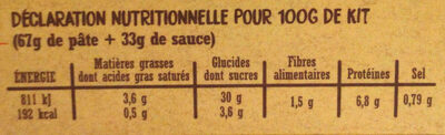 Kit Pizza - Informations nutritionnelles - fr