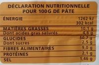 Pâte brisée sans gluten - Informations nutritionnelles