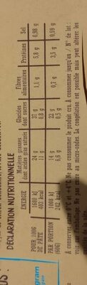 4 carrés de pâte feuilletée CROUSTIPATE - Informations nutritionnelles - fr
