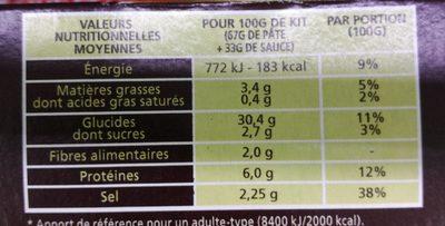 Kit Pizza - Informations nutritionnelles