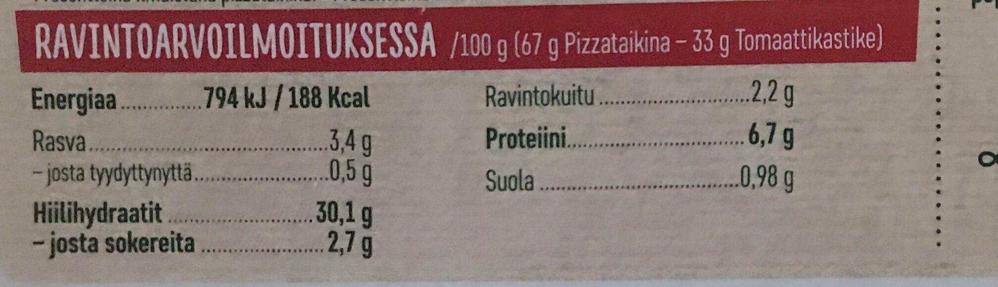 Pizzakit Original - Informations nutritionnelles - fi