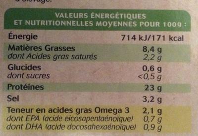 Truite fumée Bio au bois de hêtre - Informations nutritionnelles - fr