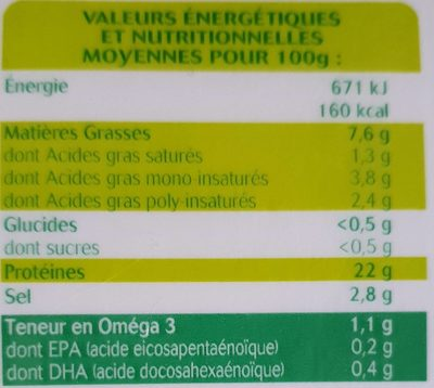 Truite fumée de France - Nutrition facts