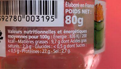 Œufs de Truite Bio - Informations nutritionnelles