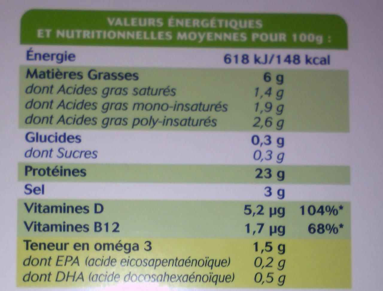 Truite Fumée Pyrénées (4 tranches) - 120 g - Informations nutritionnelles