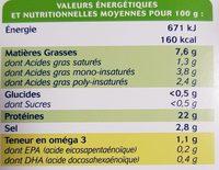 Truite Fumée Pyrénées - Voedigswaarden