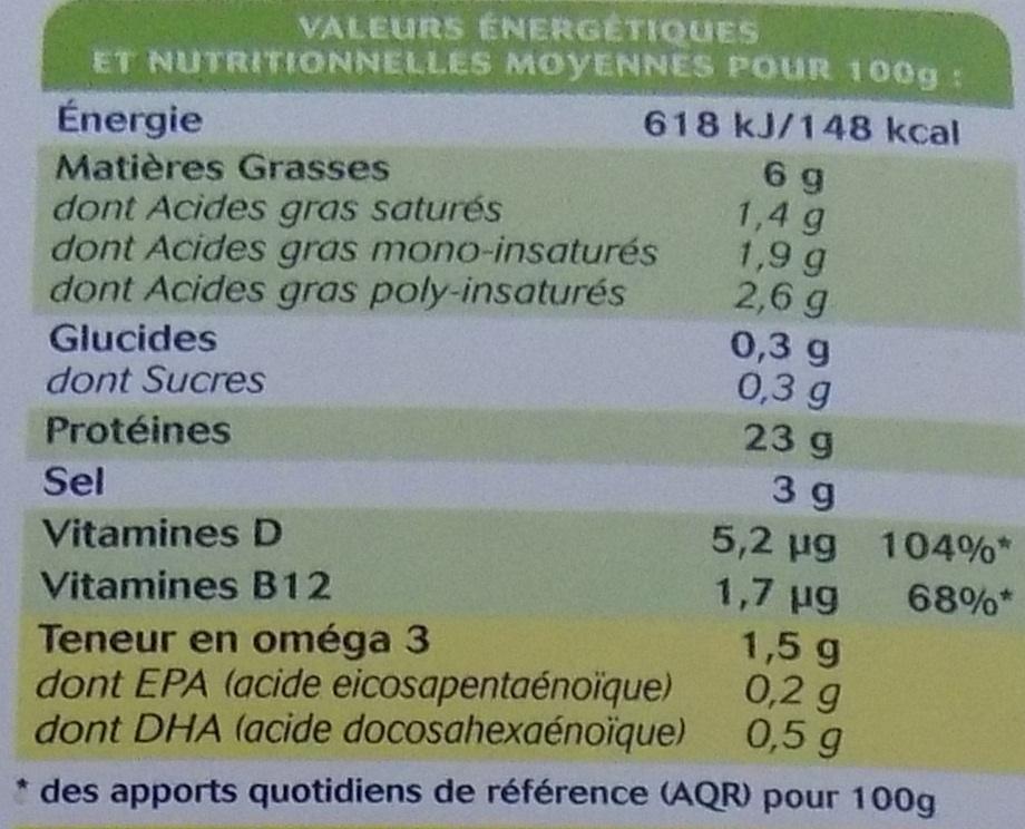 Truite fumée Pyrénées Offre exceptionnelle - Informations nutritionnelles