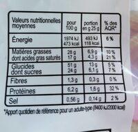 Madeleines royales de Commercy - Voedingswaarden - fr