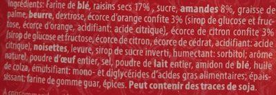 Mini Stollens - Ingrédients