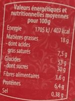 Mini Stollens - Informations nutritionnelles