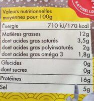 Filets De Harengs Doux Fumés - Valori nutrizionali - fr