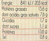 Rillettes de saumon - Nutrition facts - fr