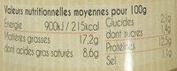 Rillettes de saumon au poivre du Sichuan - Informations nutritionnelles - fr