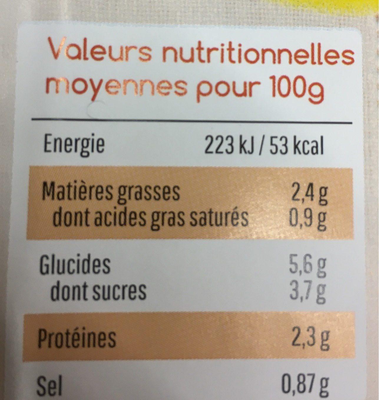 Mon gratin legumes du soleil - Nutrition facts