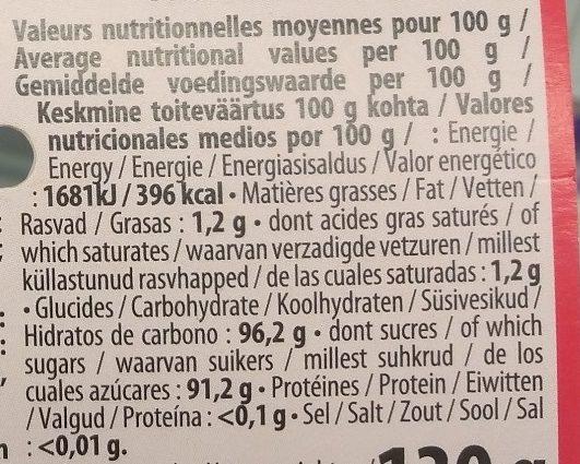 Sucettes dextrose - Nutrition facts