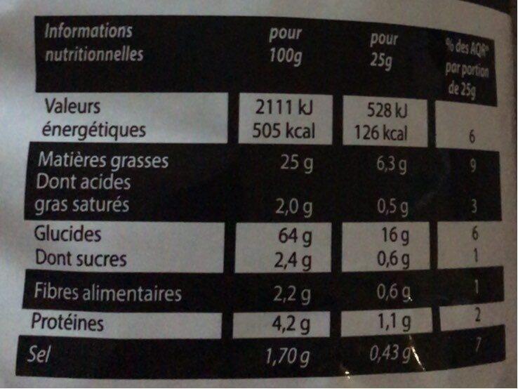 Teddiz à croustiller - Informations nutritionnelles - fr