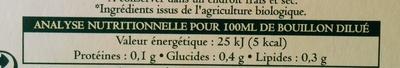 Bouillon aux Légumes (6 Cubes Saveur) - Informations nutritionnelles - fr
