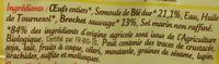 Quenelles de Brochet - Ingrédients