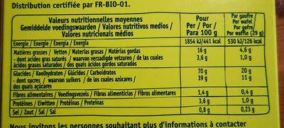 Gaufres Miel - Nutrition facts