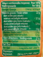 Croc'soja - graines de soja salées - Nutrition facts - fr