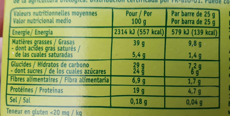 Barres Sésame Cranberries - Voedingswaarden - fr