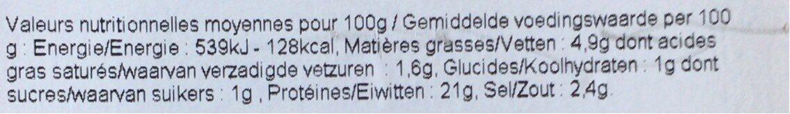 Jambon Blanc avec couenne - Informations nutritionnelles - fr