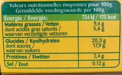 Panna Cotta Framboise - Nutrition facts - fr