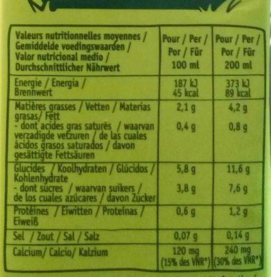 Douceur amande - Informations nutritionnelles - fr